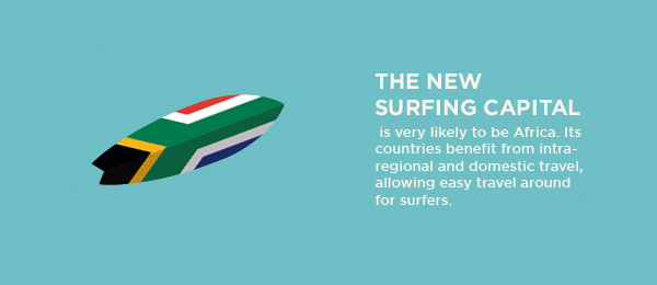 South Africa - surfing capital