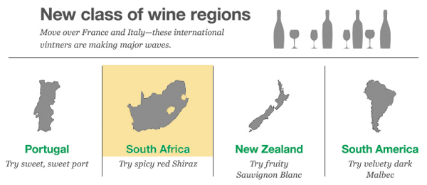 South Africa - New class wine regions 2016